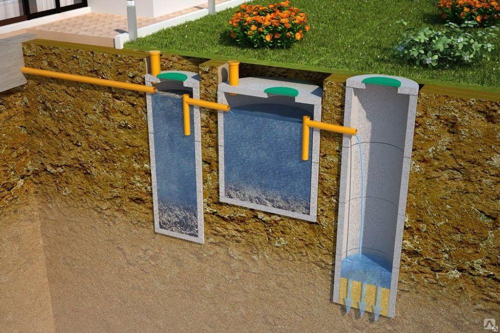 вода в септике из бетонных колец